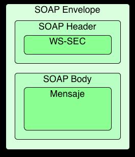 Mensaje SOAP con WS-SEC